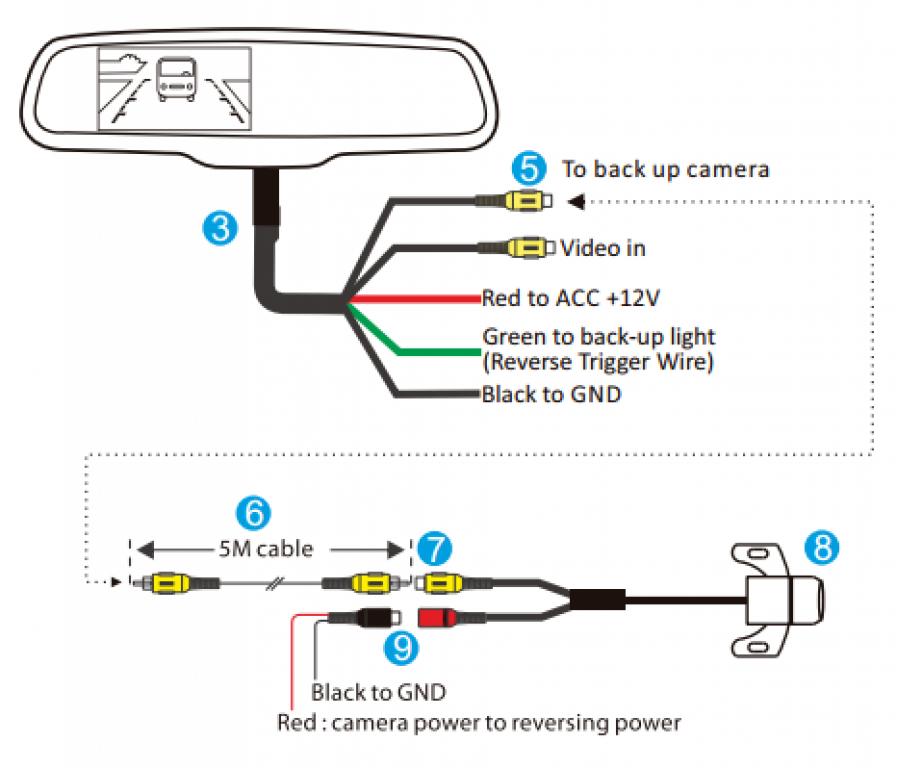 mirror camera wiring