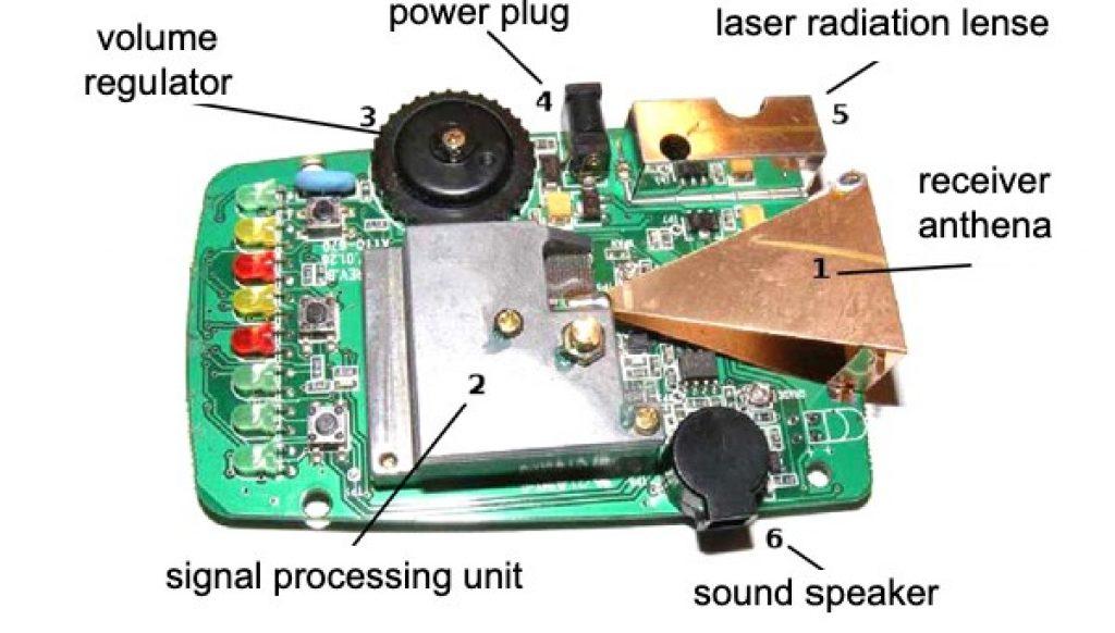 radar detector inside