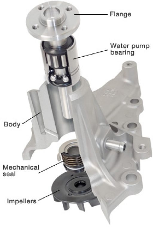 car water pump parts