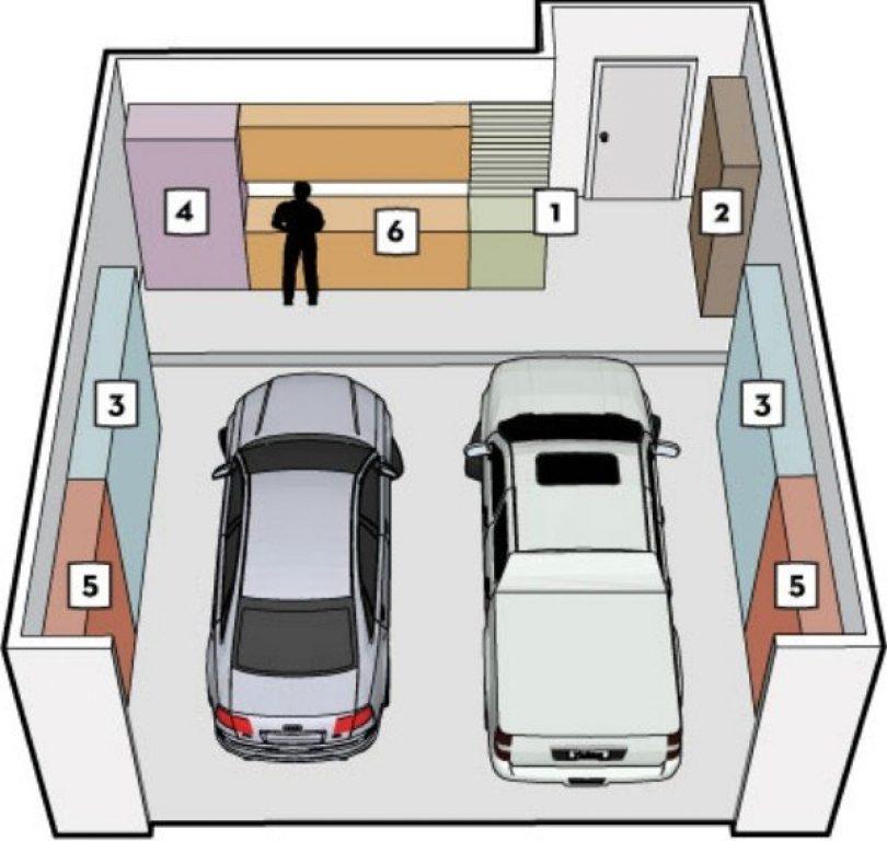 garage interior zoning