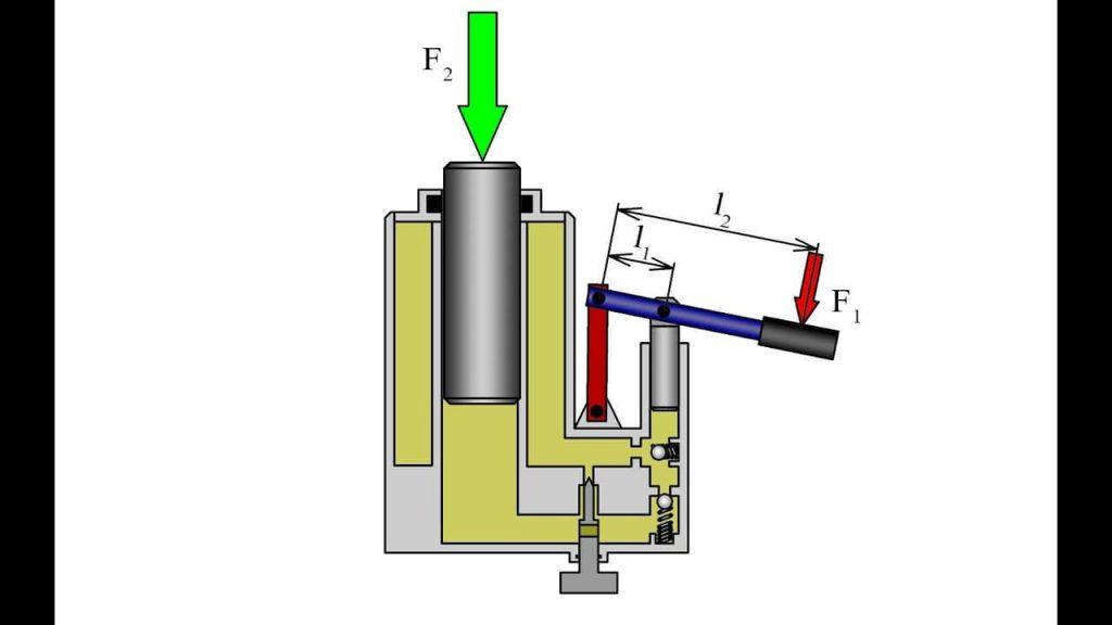 how does hydraulic floor jack work